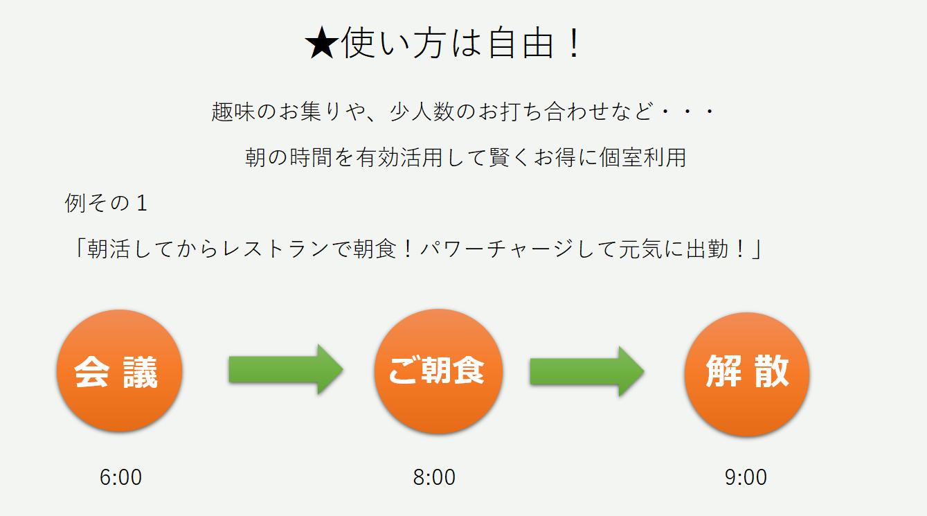 使い道1.png