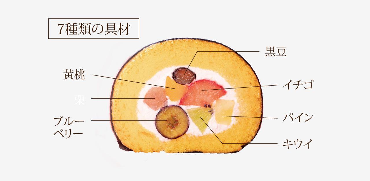 2020七福恵方ロール1280x626.jpg